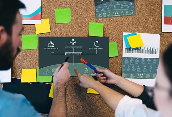 Diskussion an Pinnwand zur Optimierung von Arbeitsabläufen mit ServiceNow ©BullRun | AdobeStock 374951111